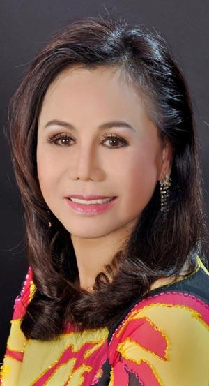 Ca sĩ Thanh Tuyền